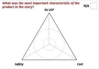 Product triad.png