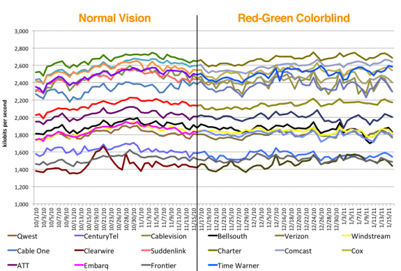 Colorblind-comparison-575x389.png