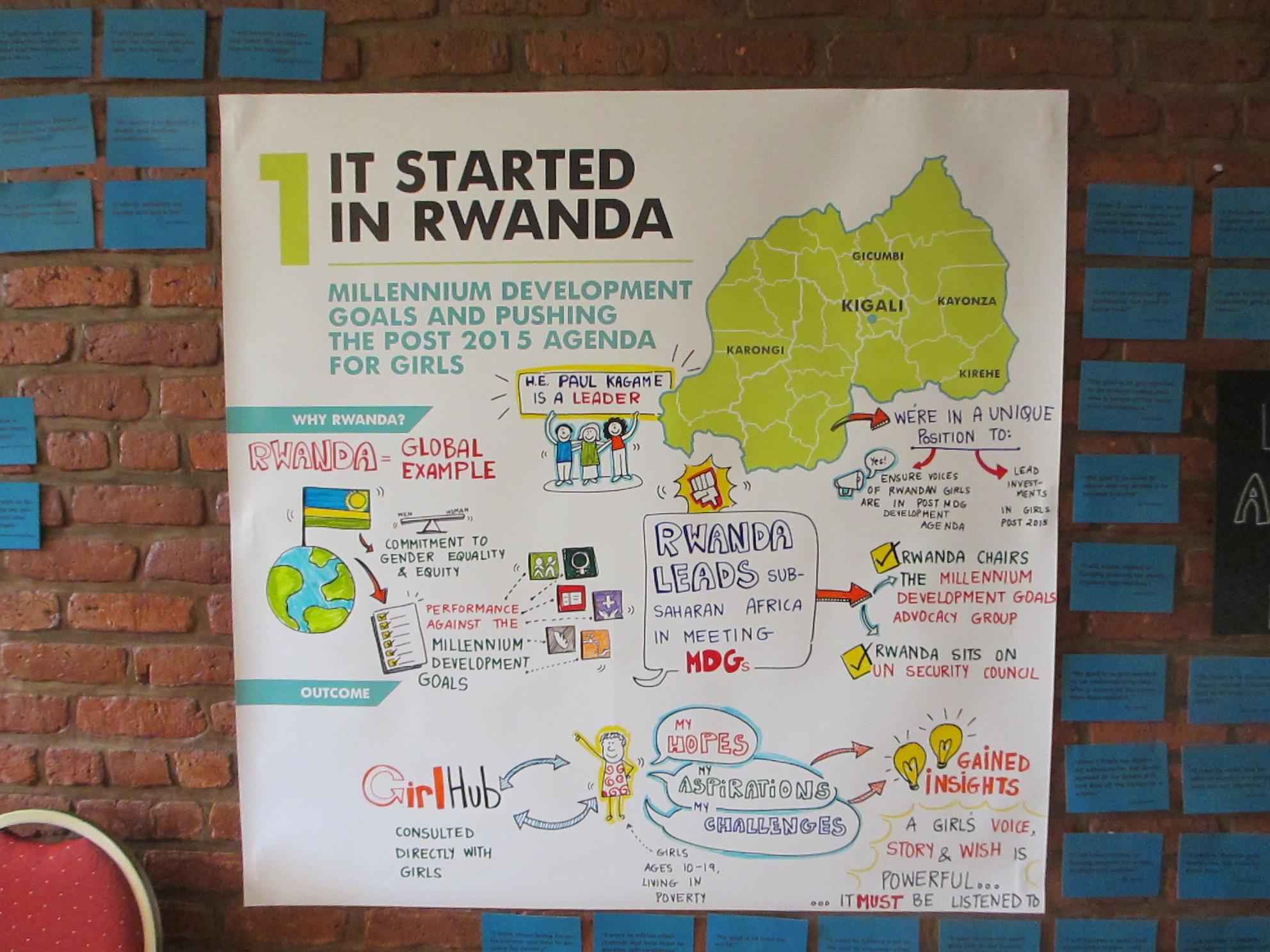 The Girl agenda started in Rwanda.jpg
