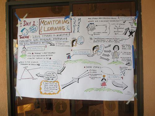 GLS Day 1 session representation.jpg